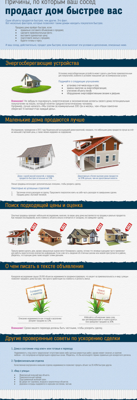продать частный дом